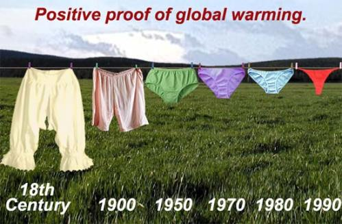 Dowód na zjawisko globalnego ocieplenia